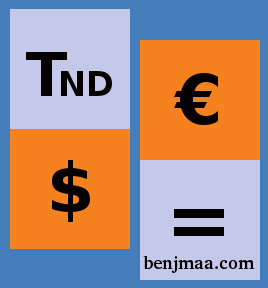 TND Currency